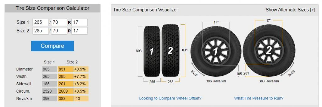265 70 R17 Compare Tire Size